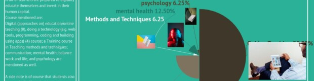 Better Digital Teaching & Learning (Part 4)
