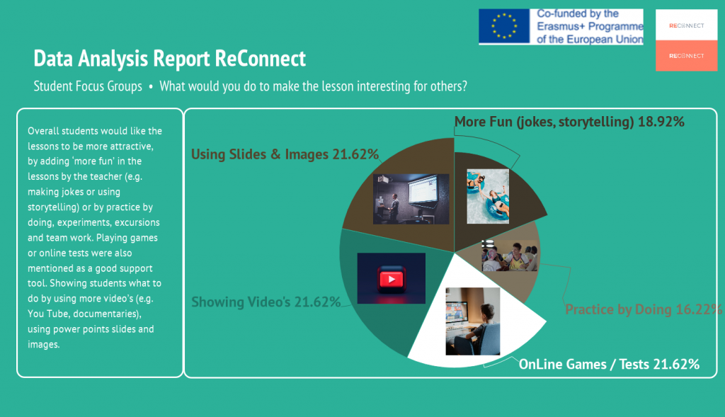 ReConnect Data Analysis Report